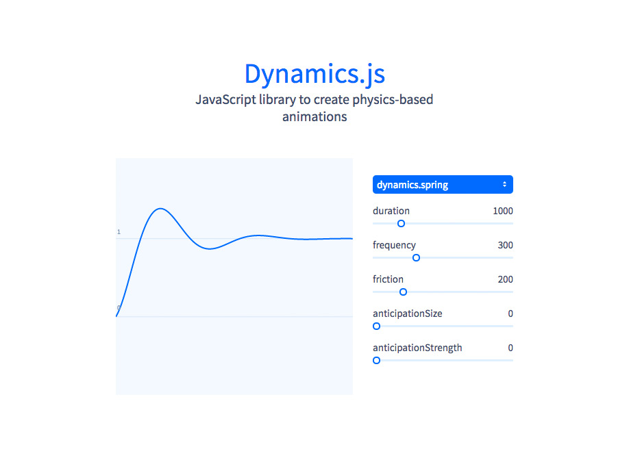 Dynamic.js: Javascript Library to create physics-based animations