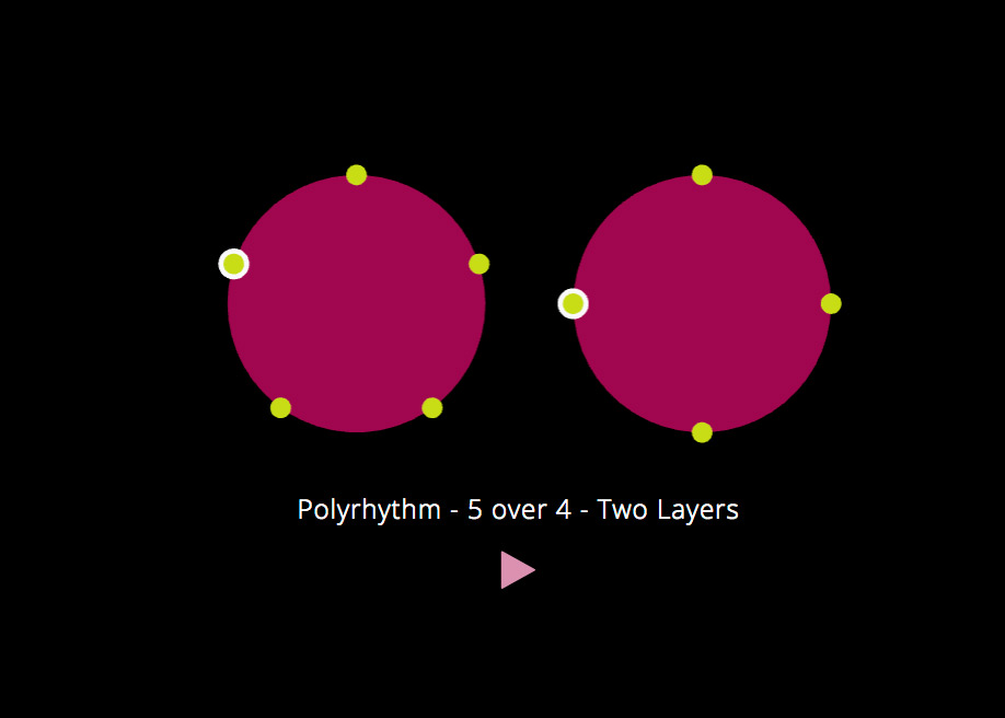 Beet.js: Polyrhythmic sequencer library for Web Audio API