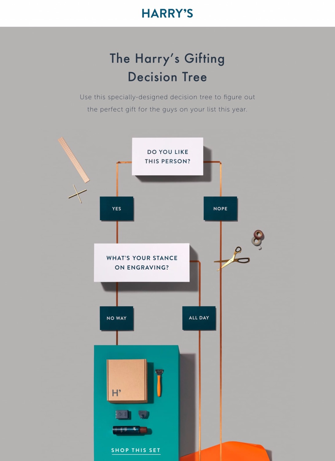 Oh Decision Tree, Oh Decision Tree