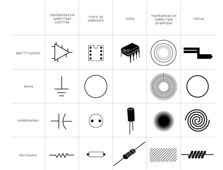 Cartographies Electroniques - Coralie Gourguechon