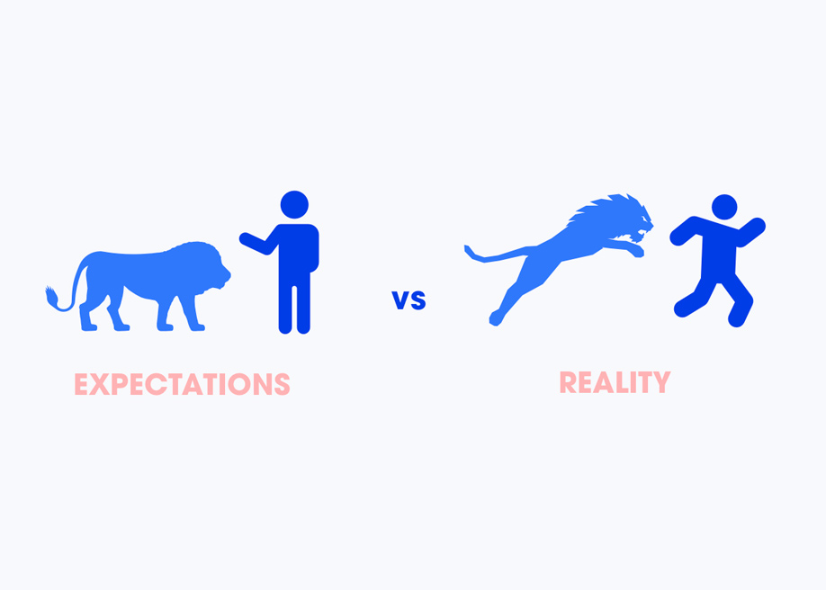 Product Design: Expectations vs Reality