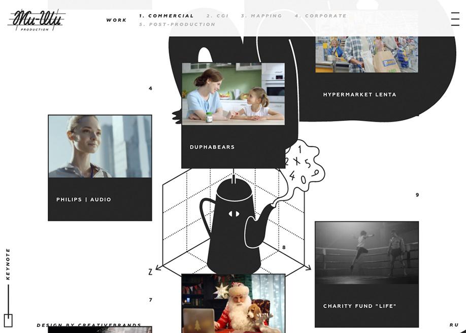 Project page - Zheeshee