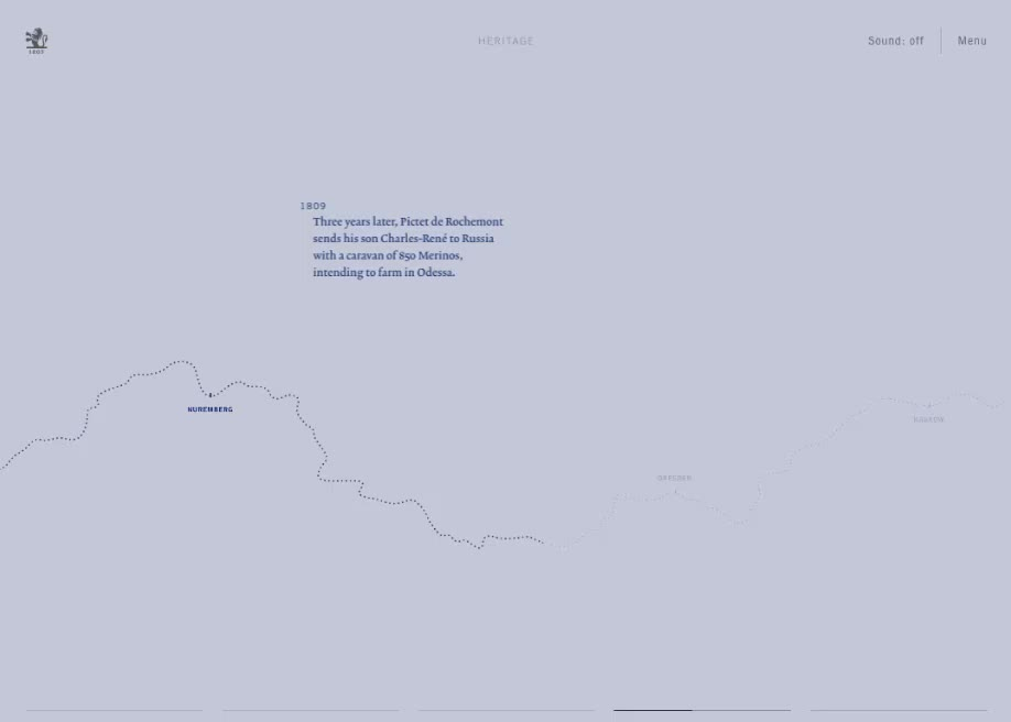 Angularjs Timeline Horizontal