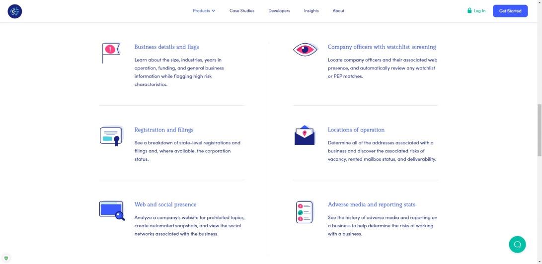 Business Verification | Cognito