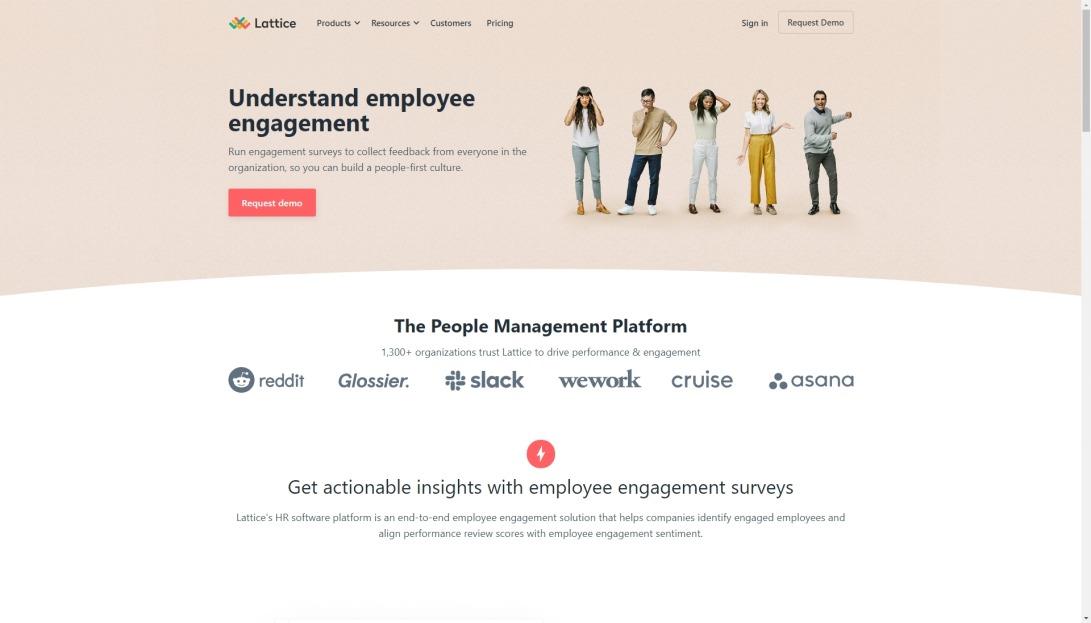 Employee Engagement Survey & People Analytics Software