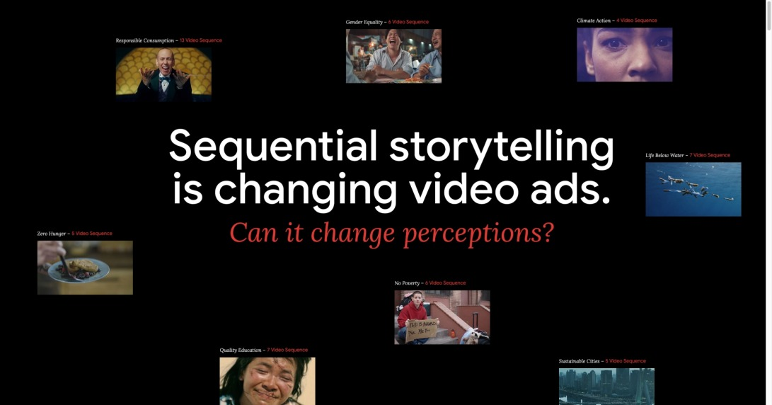 Sequential video changes YouTube storytelling - Think with Google