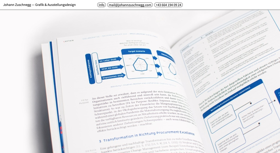 Johann Zuschnegg — Grafik & Ausstellungsdesign