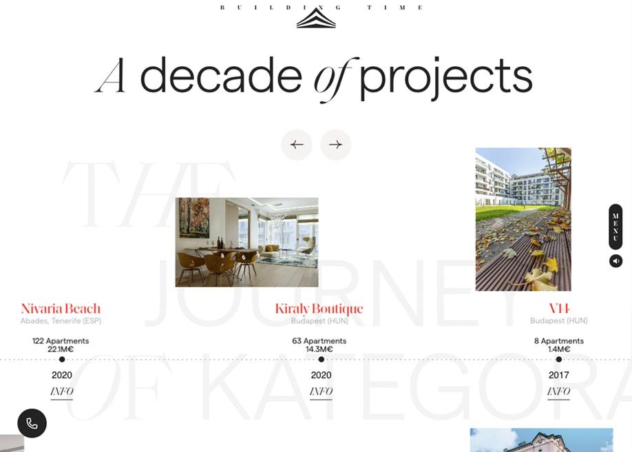 Kategora - Projects timeline