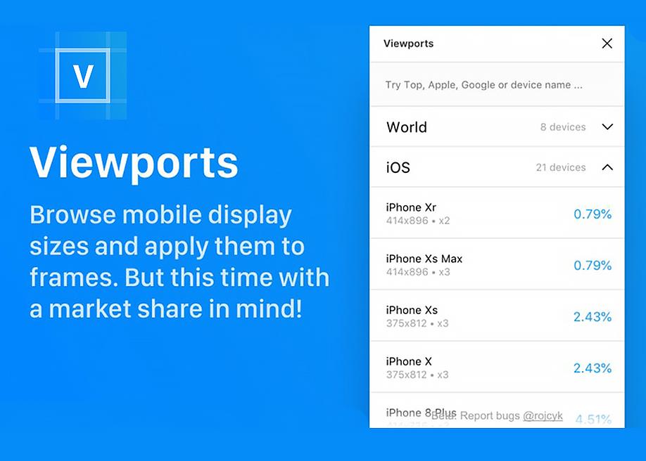 Viewports - Display sizes viewports in Figma