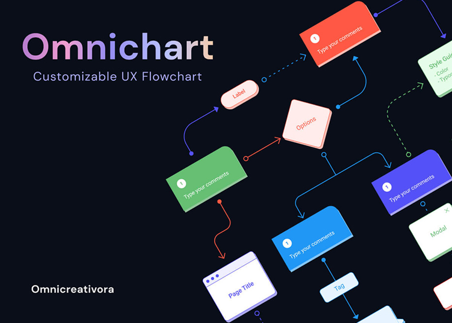 Omnichart - Customizabe UX Flow Chart