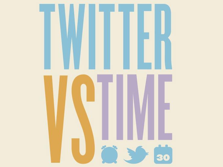 Twitter vs.Time