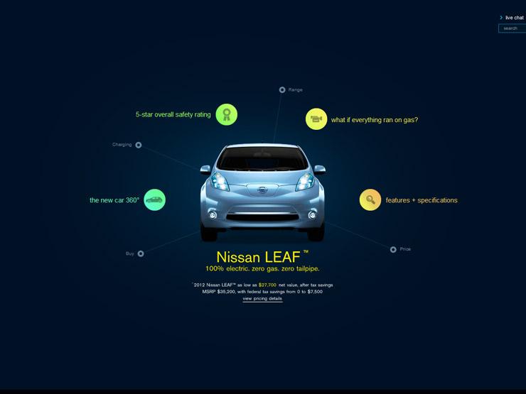 Nissan- Leaf Electric Car