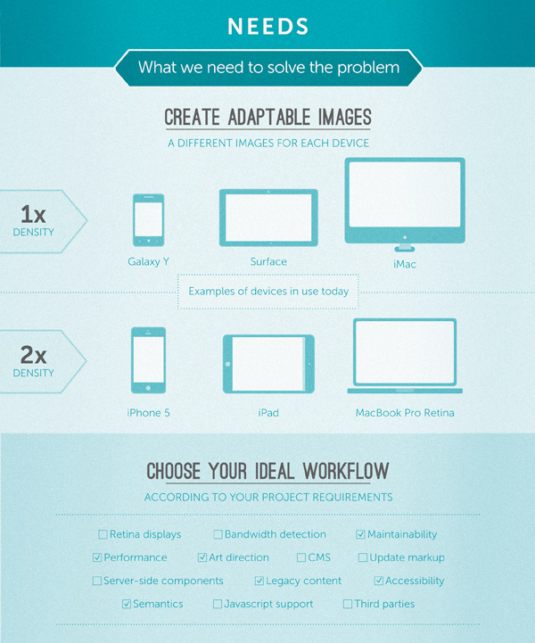 Which is the best responsive image workflow?