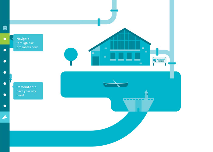 Welsh Water | Your Company, Your Say