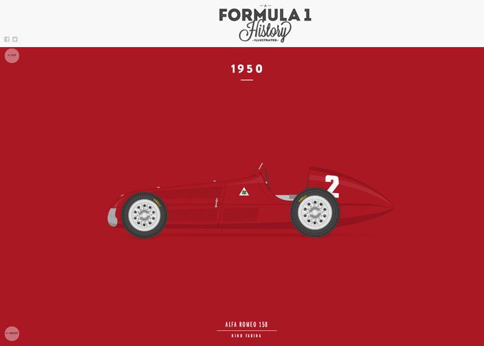 A Formula One History