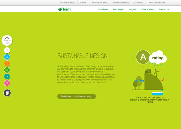 BAM Construct UK Sustainability