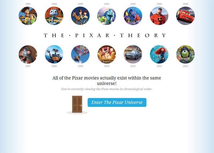 The Pixar Theory Ebook