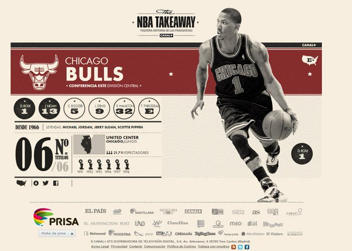 NBA Takeaway