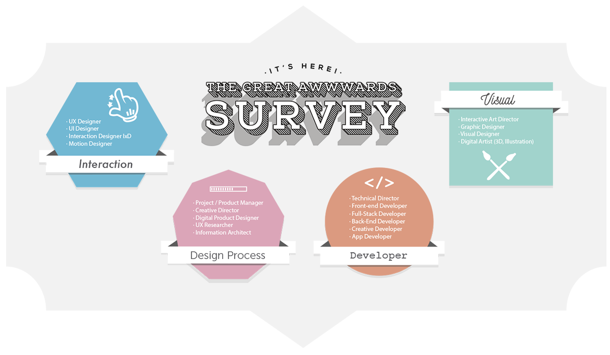 Survey: UX, Interactive Designer or Full-Stack Developer - Who are you?