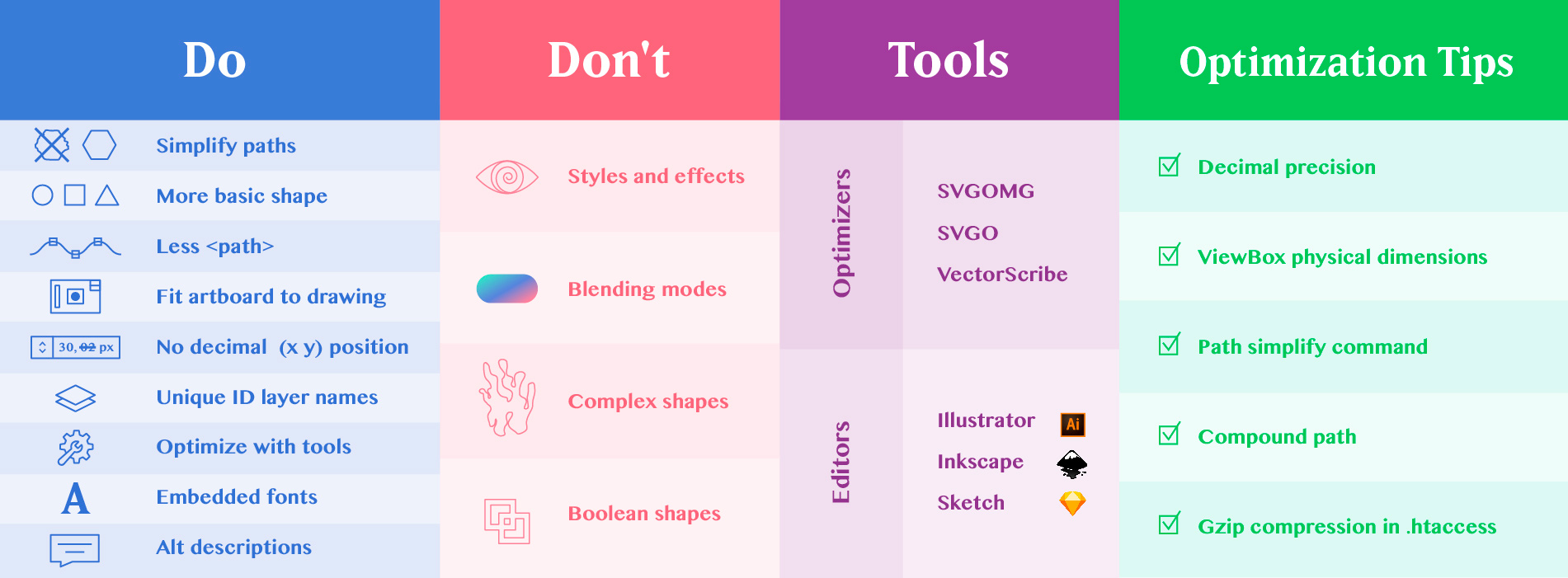 SVG for Designers