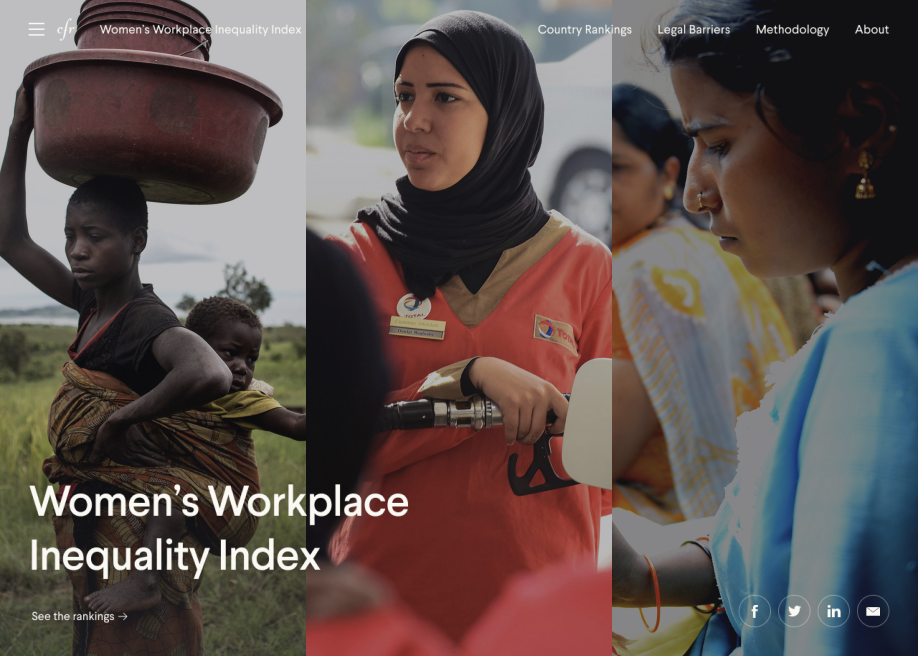 Women's Workplace Equality