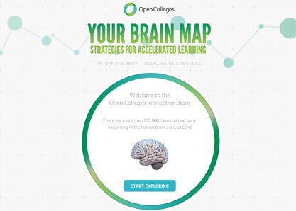 Open Colleges Presents Your Brain Map: 84 Strategies for Accelerated Learning