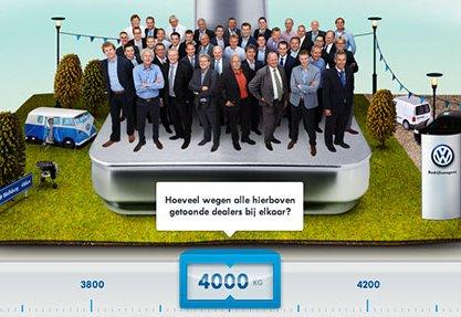 Volkswagen Vriendenweegschaal