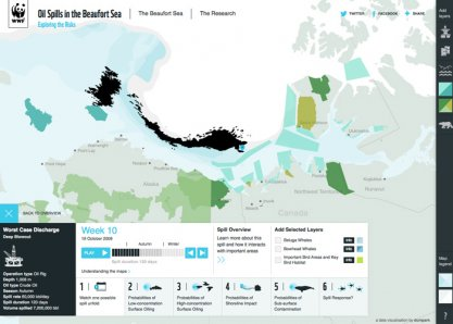 Oil spills in the Beaufort Sea