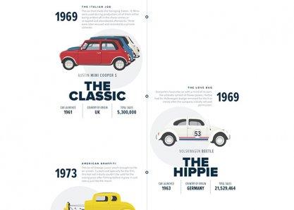 Classic Cars on the Big Screen
