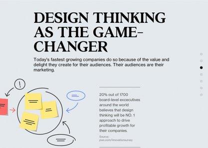 Essen Design Report