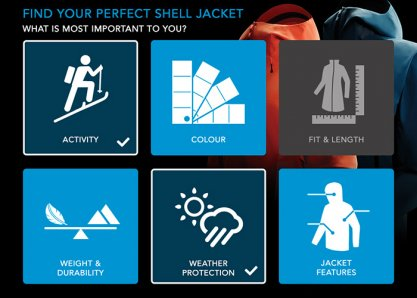 Find Your Perfect Shell Jacket