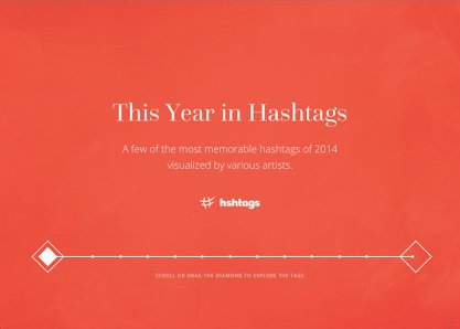 This Year in Hashtags
