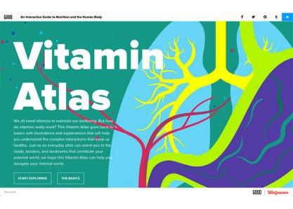 Vitamin Atlas
