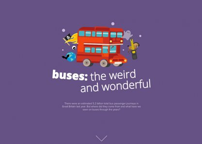 Buses The Weird and Wonderful