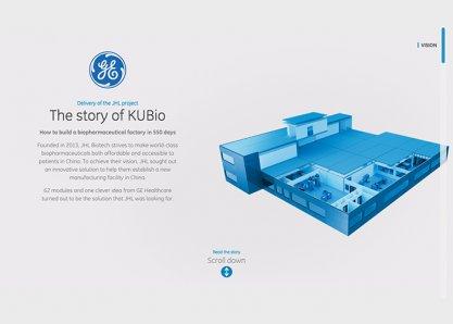 The story of KUBio