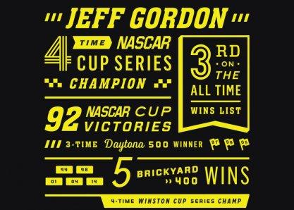 NASCAR 24Ever
