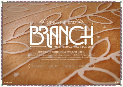 PNC Gingerbread Branch