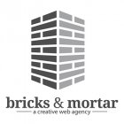 bricksandmortar