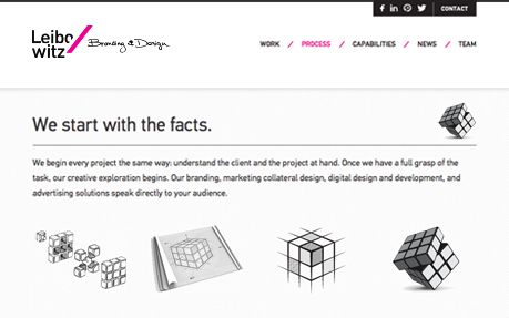 Leibowitz | Branding & Design