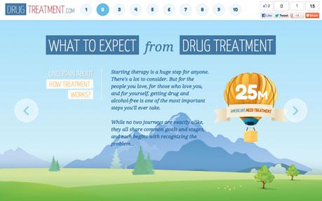 How Drug Treatment Works
