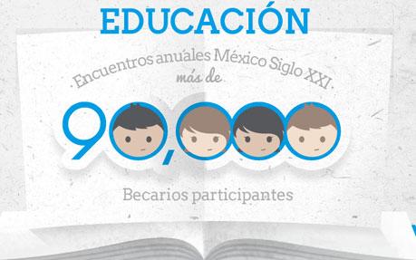 Fundación Telmex / Facebook
