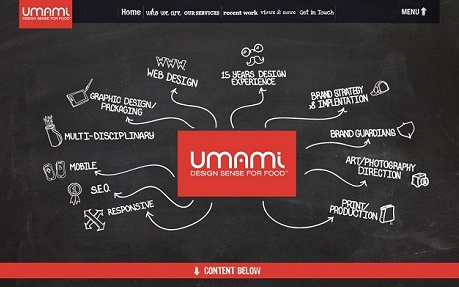 Umami Design Sense For Food