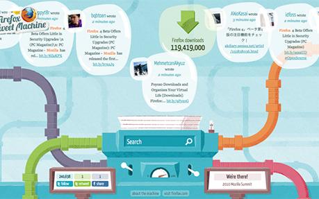 Firefox Tweet Machine