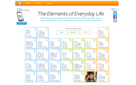AT&T The Elements of Everyday Life