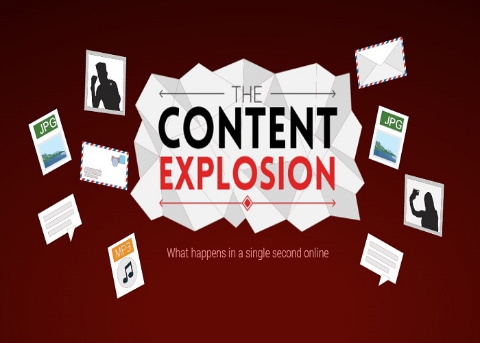 The Content Explosion