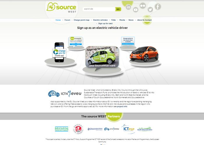 SourceWest