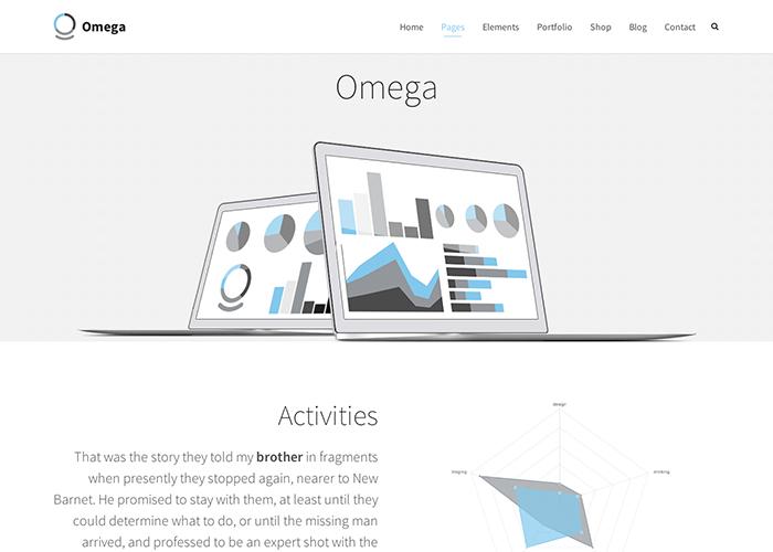 Omega - Theme