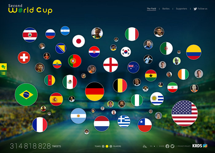 Second World Cup