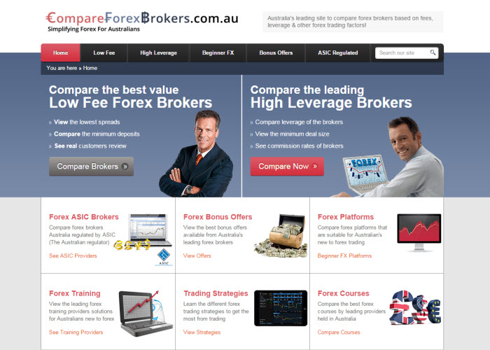 Forex brokers comparision
