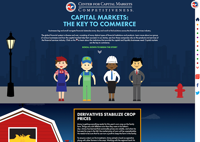 Capital Markets: The Key to Commerce